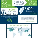 MarketLink Page – Infographic Section-03
