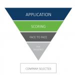 applications_diagram-01