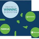 Creating a Winning EcoSystem_image