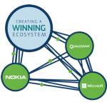 Winning Ecosystem Headliner_thumbnail