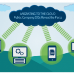 Migrating to the Cloud Headliner_image