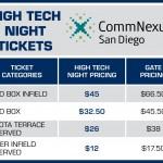 htn_tickets