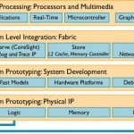 ARM_product_offering_wChip
