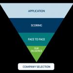 application-diagram1