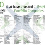 160 VC Funds Ad Page Big