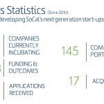 evonexus statistics (website)