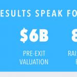 evonexus_startup_results_updated