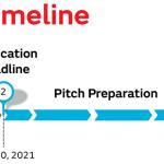 murata-timeline